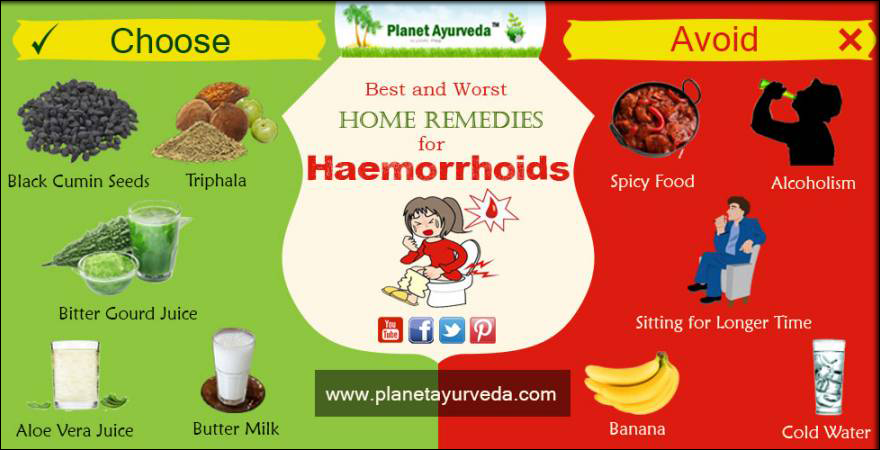 Piles or Hemorrhoids Treatment in Ayurveda