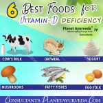 Best Foods for Vitamin D deficiency