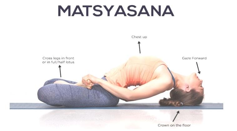 Safe Yoga asanas in Piles